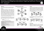 Detecting and Mitigating Cyberattacks Targeting Healthcare Transactions by Robert Cannistra, Josh Stroschein, and Yong Wang